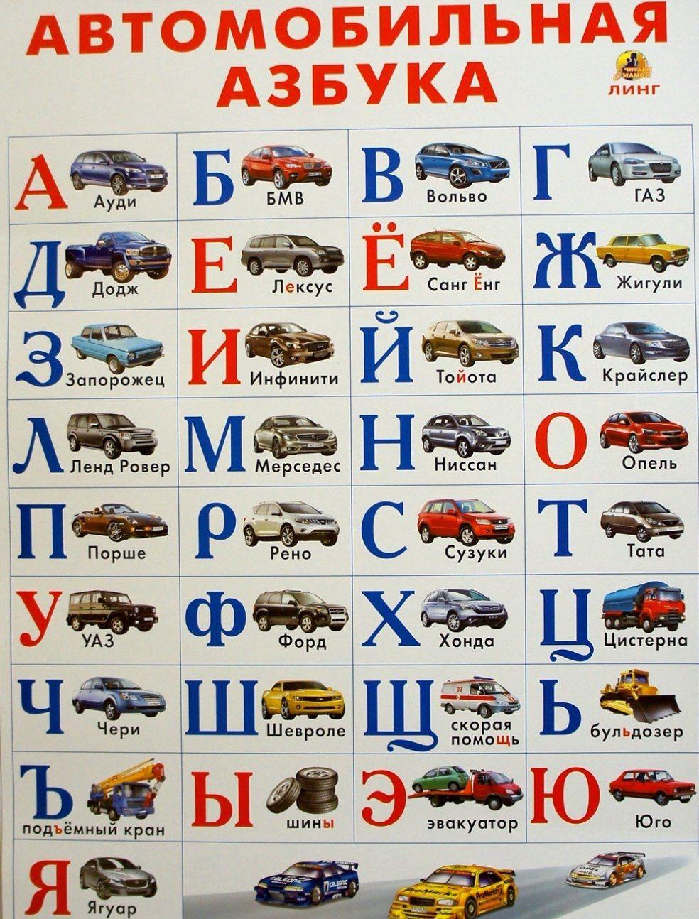 знак того, названия машин на букву п правильно